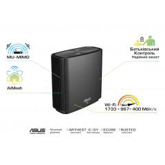 ASUS Маршрутизатор ASUS ZenWiFi CT8 1PK black AC3000 3xGE LAN 1xGE WAN 1xUSB3.1 MESH Gaming