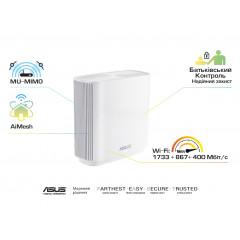 ASUS Маршрутизатор ASUS ZenWiFi CT8 2PK white AC3000 3xGE LAN 1xGE WAN 1xUSB3.1 MESH Gaming